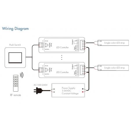 """LED juostų valdymo sistemos radiobanginis imtuvas, """"Push Dim"""", 5 - 36V 1x8A vienos spalvos"""