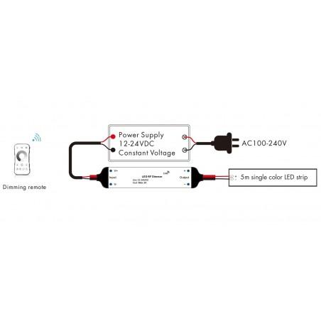 LED juostų valdymo sistemos radiobanginis imtuvas 12 - 24V 1x3A vienos spalvos