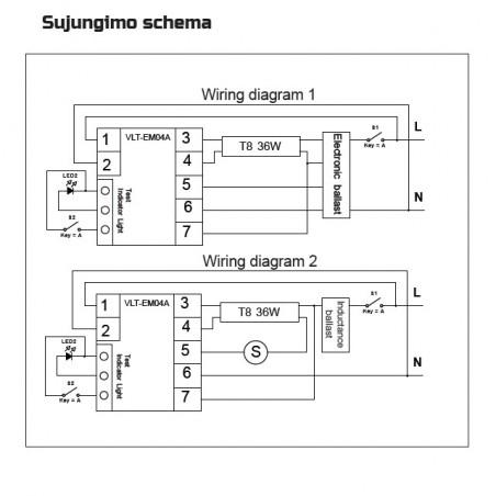 Avarinio apšvietimo modulis iki 36W galios liuminescencinių lempų šviestuvui. Integruotas akumuliatorius iki 90 min. avarinio ve